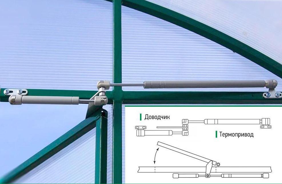 механизм для открытия форточек в теплице